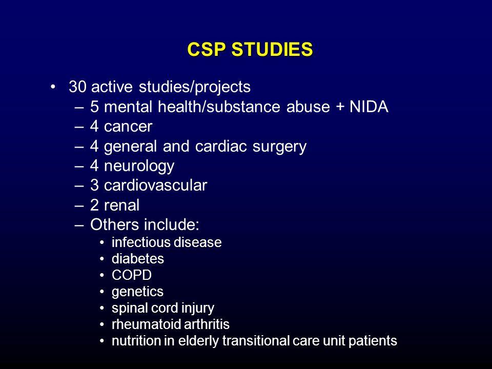 CSP STUDIES 30 active studies/projects