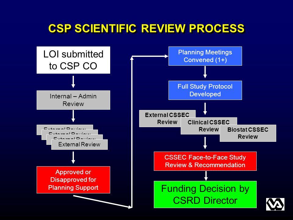 CSP SCIENTIFIC REVIEW PROCESS