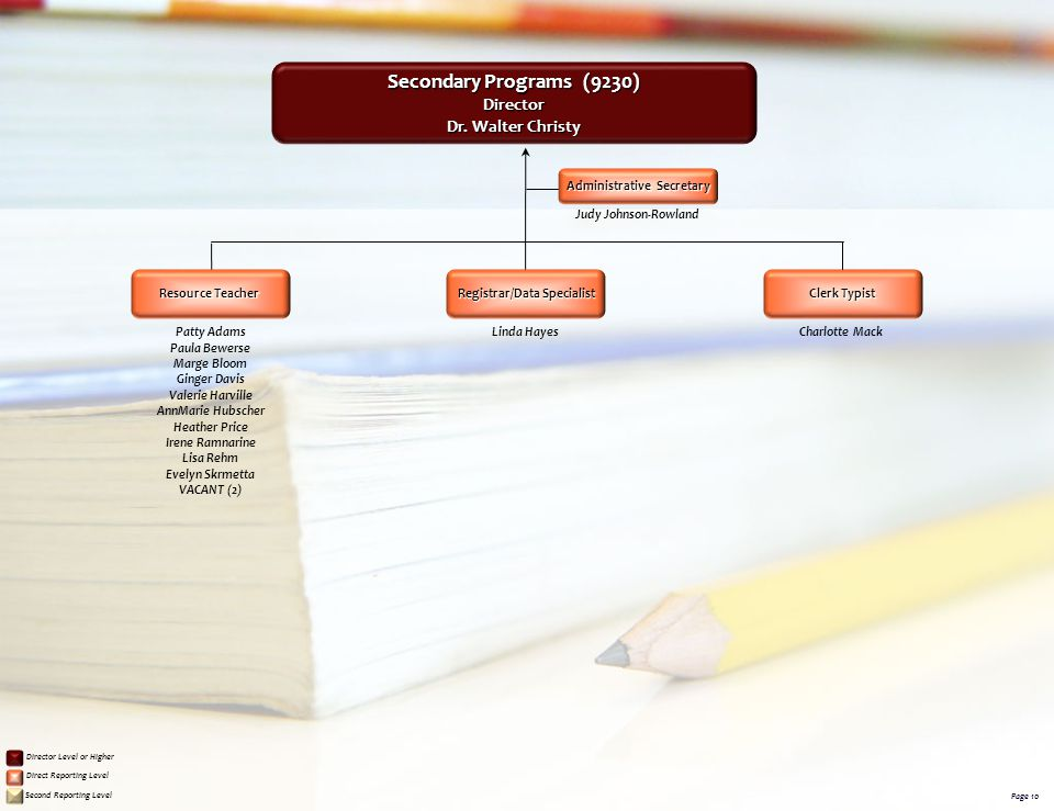 Administrative Secretary Registrar/Data Specialist