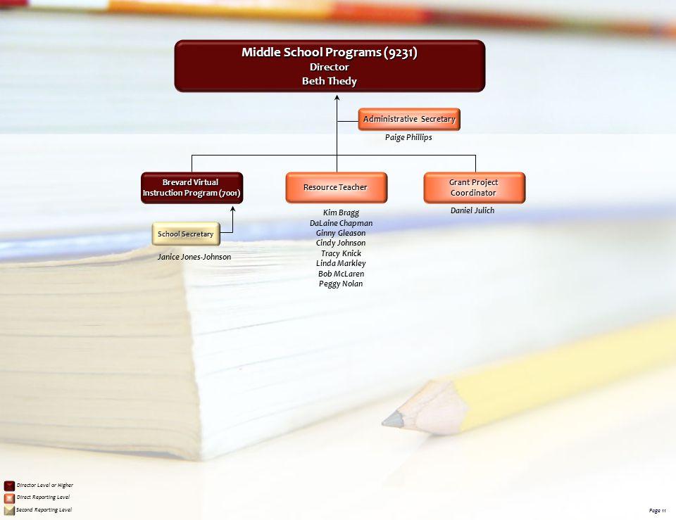 Middle School Programs (9231)