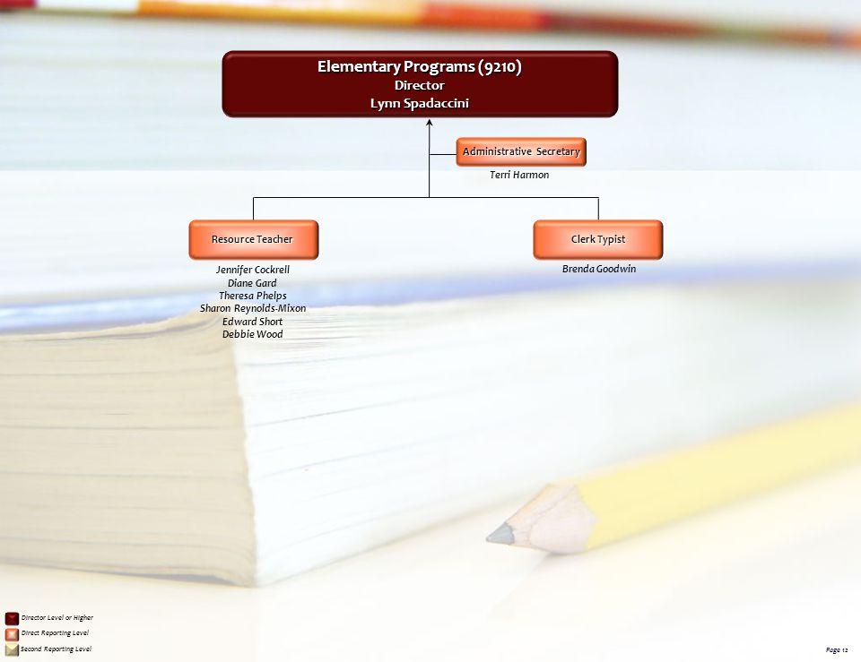 Elementary Programs (9210)