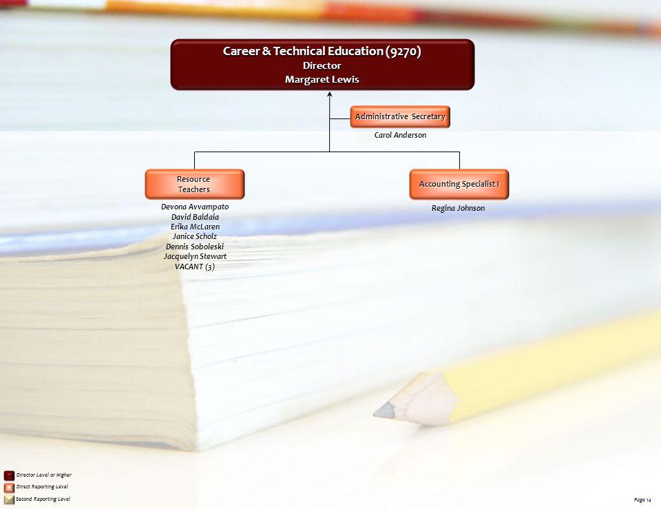 Career & Technical Education (9270)