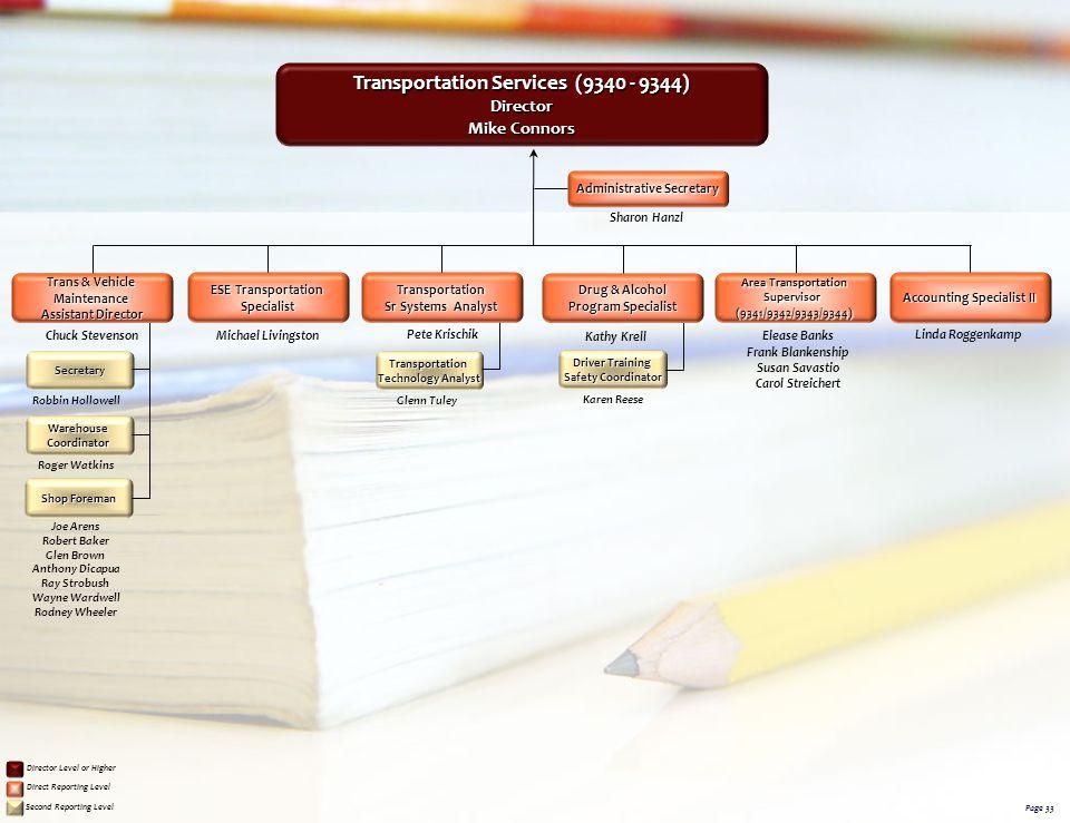 Transportation Services (9340 - 9344)
