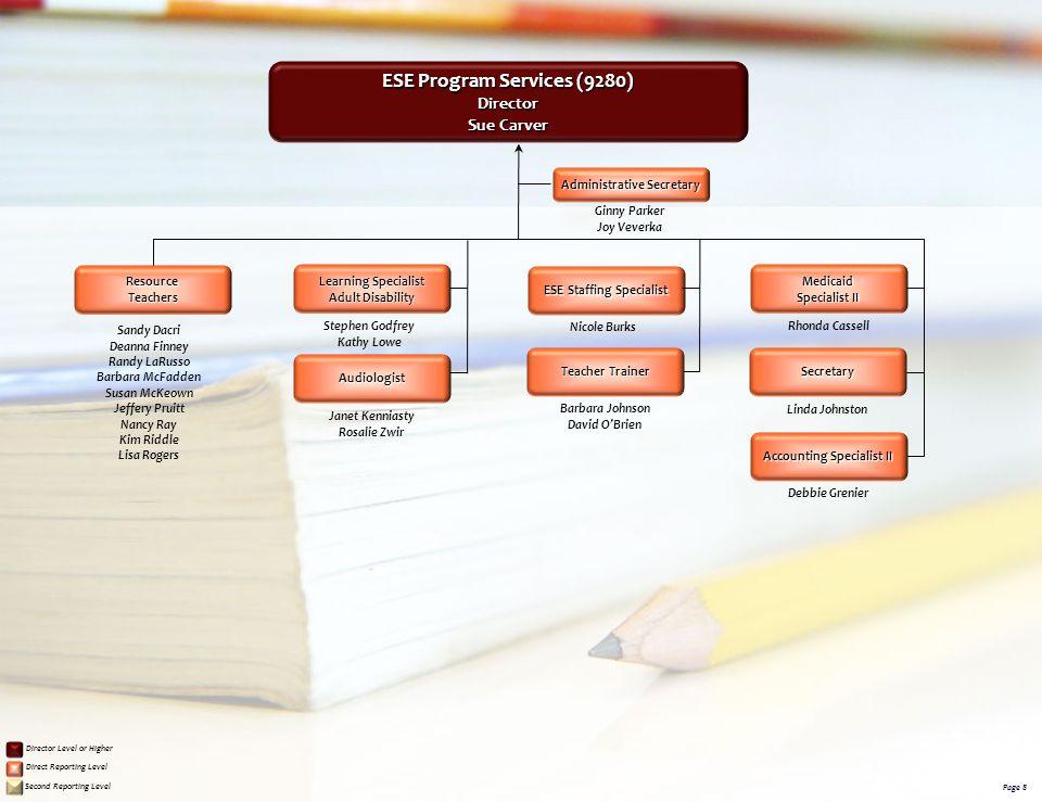 ESE Program Services (9280)