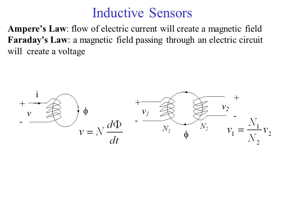 Inductive Sensors Ampere's Law: flow of electric current will create a magnetic field.