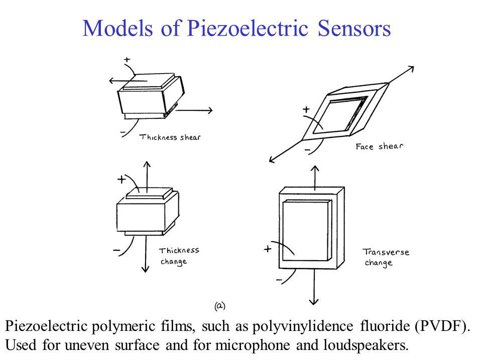 Models of Piezoelectric Sensors