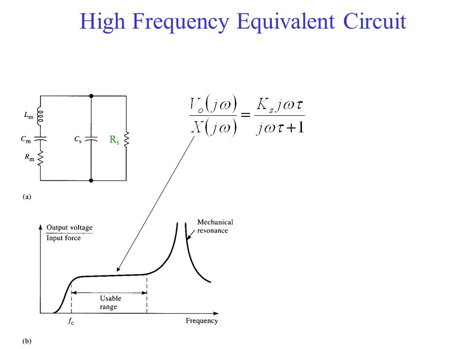 High Frequency Equivalent Circuit