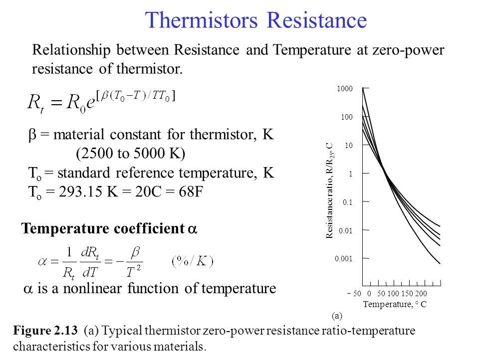 Thermistors Resistance