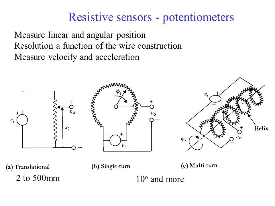 Resistive sensors - potentiometers