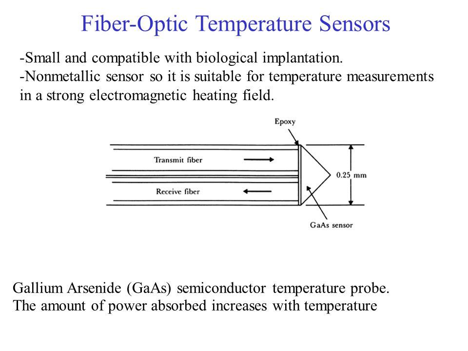 Fiber-Optic Temperature Sensors