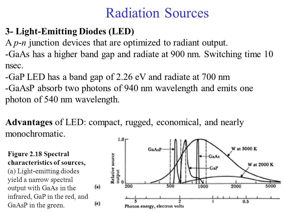 Radiation Sources 3- Light-Emitting Diodes (LED)