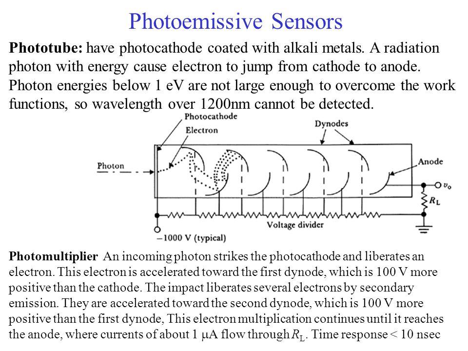 Photoemissive Sensors