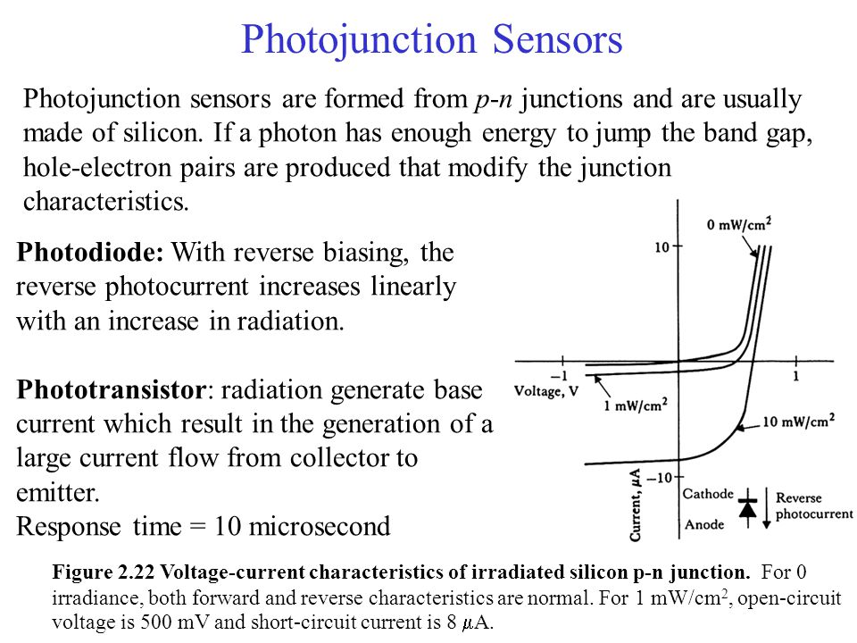 Photojunction Sensors