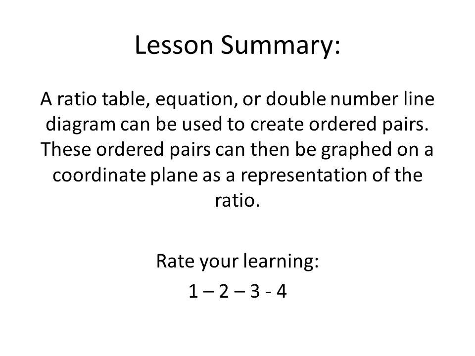 Lesson Summary: