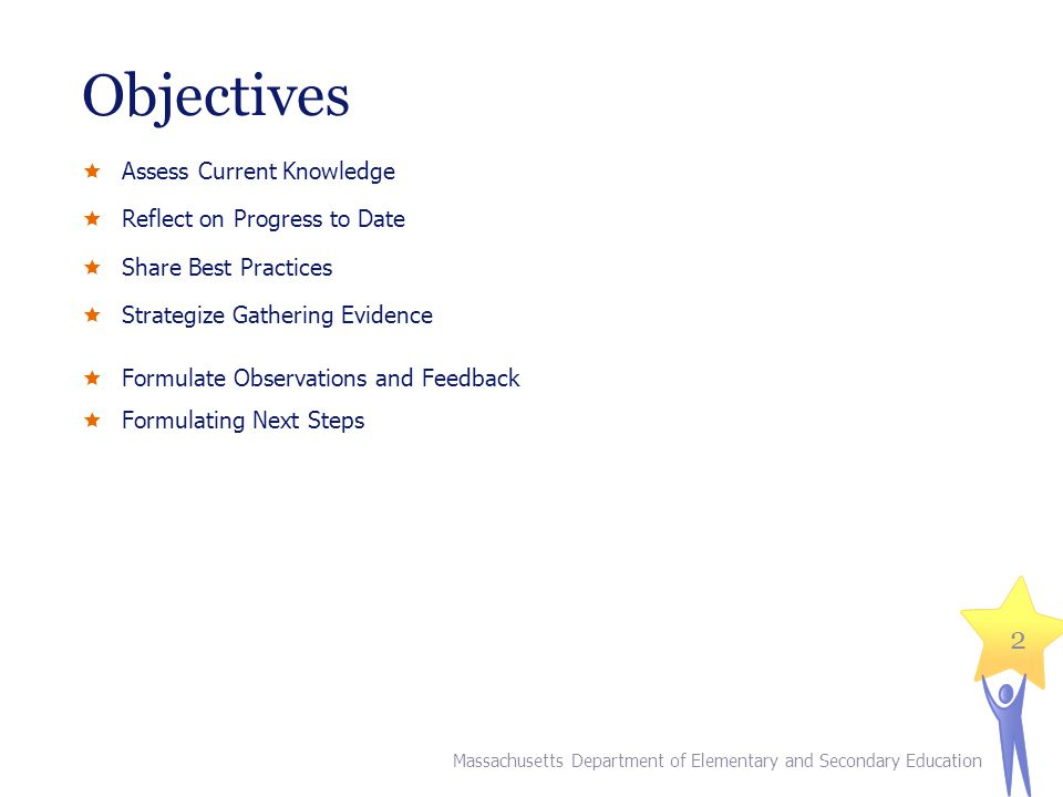 Objectives Assess Current Knowledge Reflect on Progress to Date