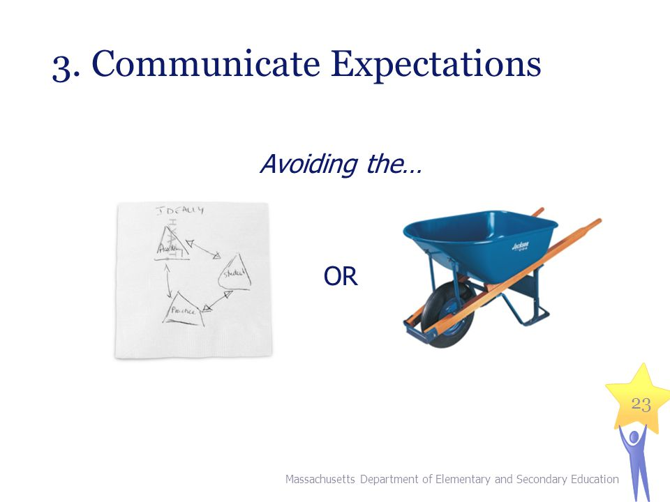 3. Communicate Expectations