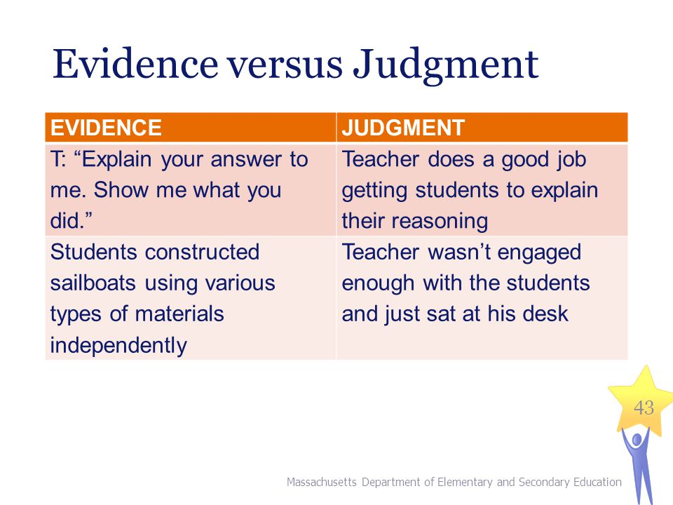 Evidence versus Judgment