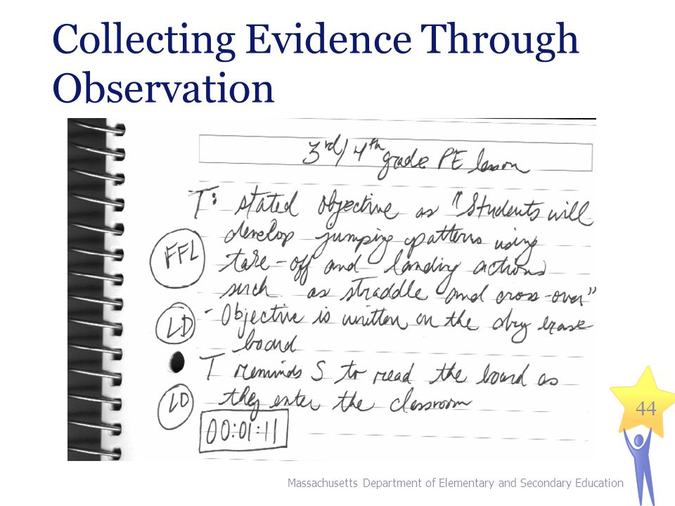 Collecting Evidence Through Observation