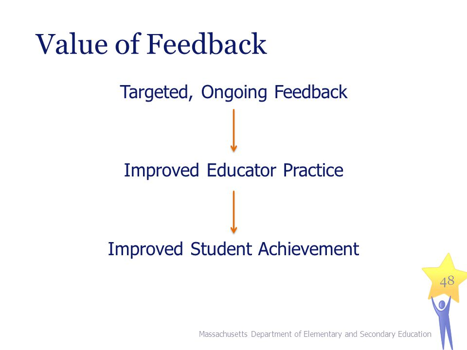 Value of Feedback Targeted, Ongoing Feedback