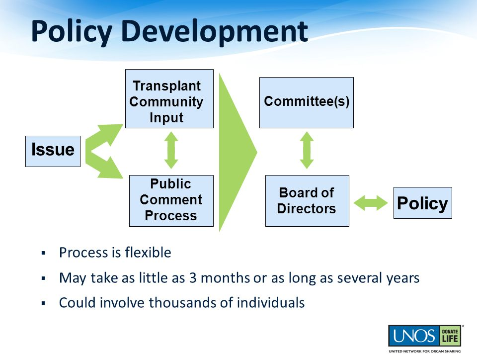 Policy Development Issue Policy Process is flexible