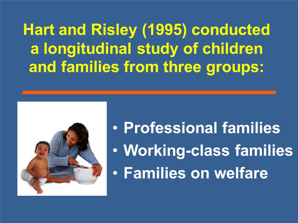 Hart and Risley (1995) conducted a longitudinal study of children and families from three groups: