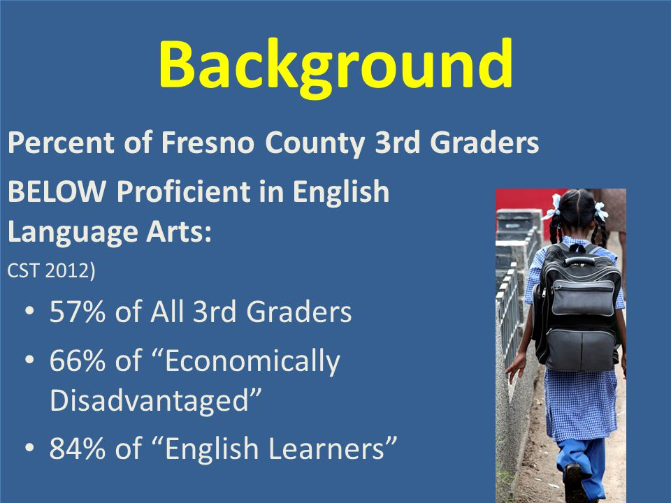 Background Percent of Fresno County 3rd Graders