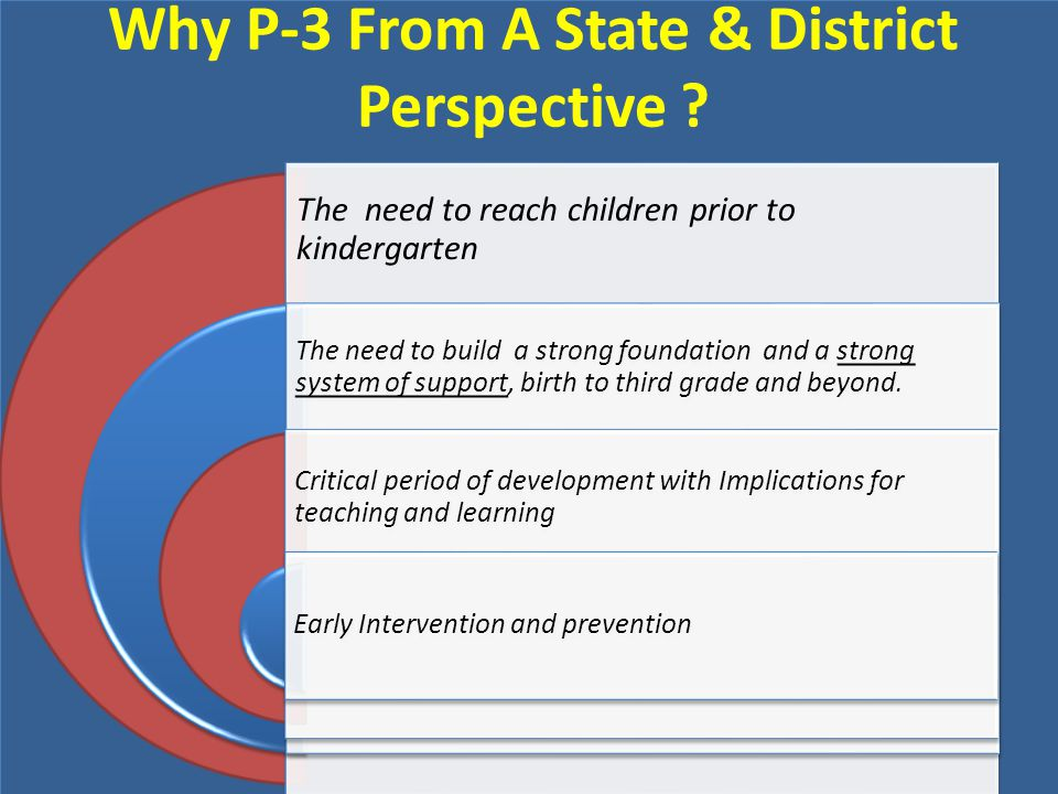 Why P-3 From A State & District Perspective