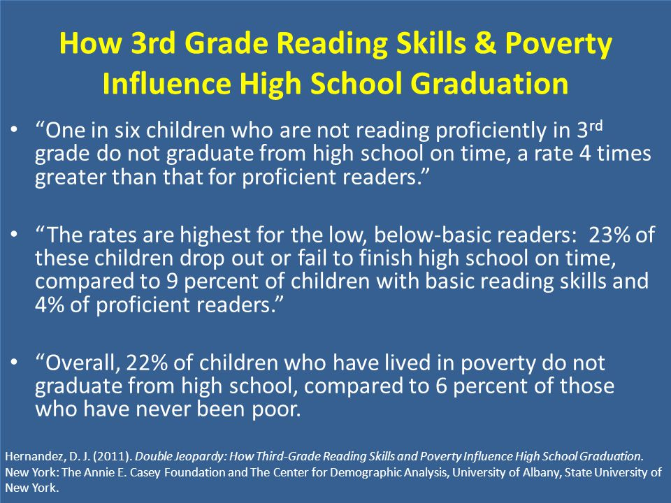 How 3rd Grade Reading Skills & Poverty Influence High School Graduation