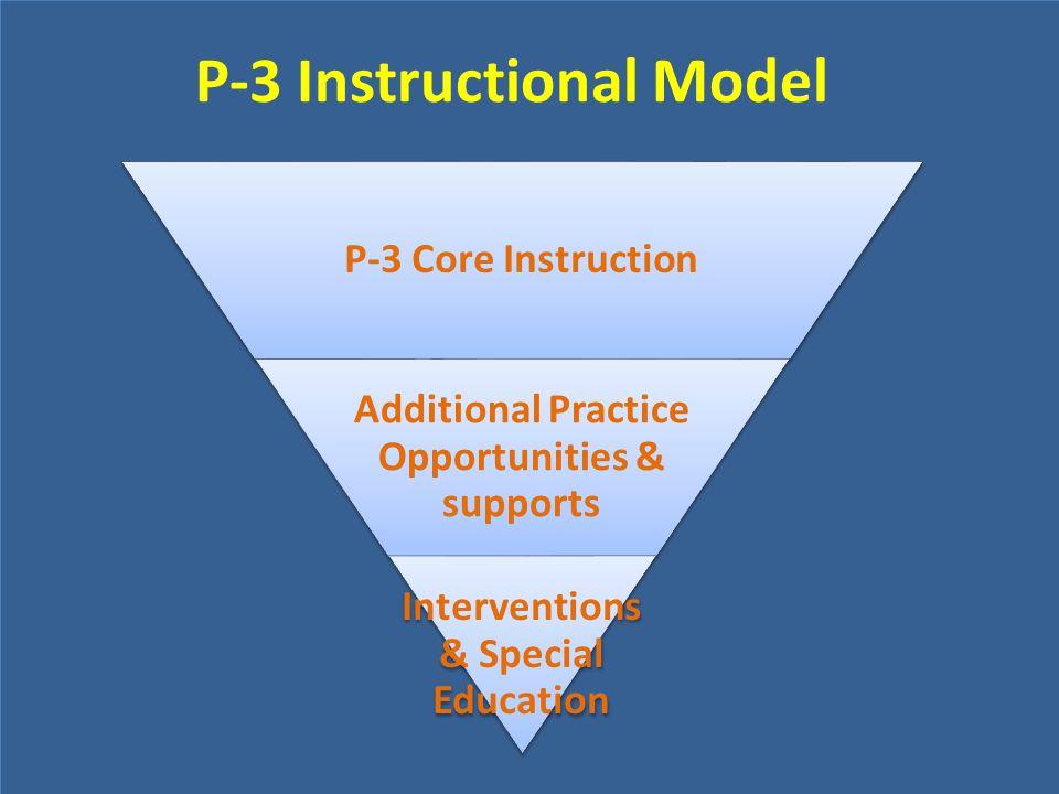 P-3 Instructional Model