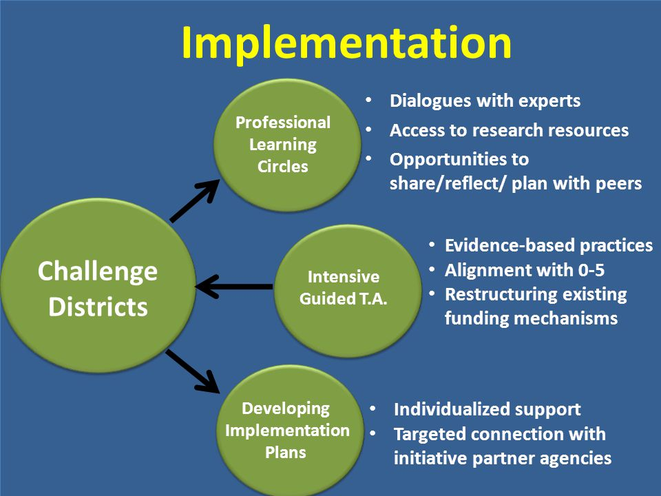 Developing Implementation Plans