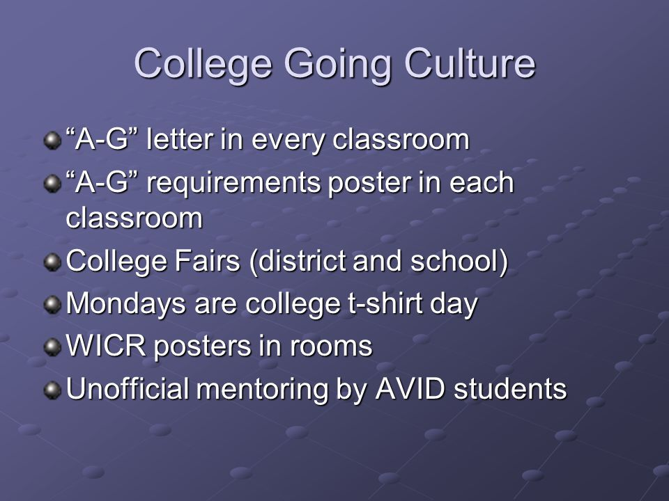 College Going Culture A-G letter in every classroom