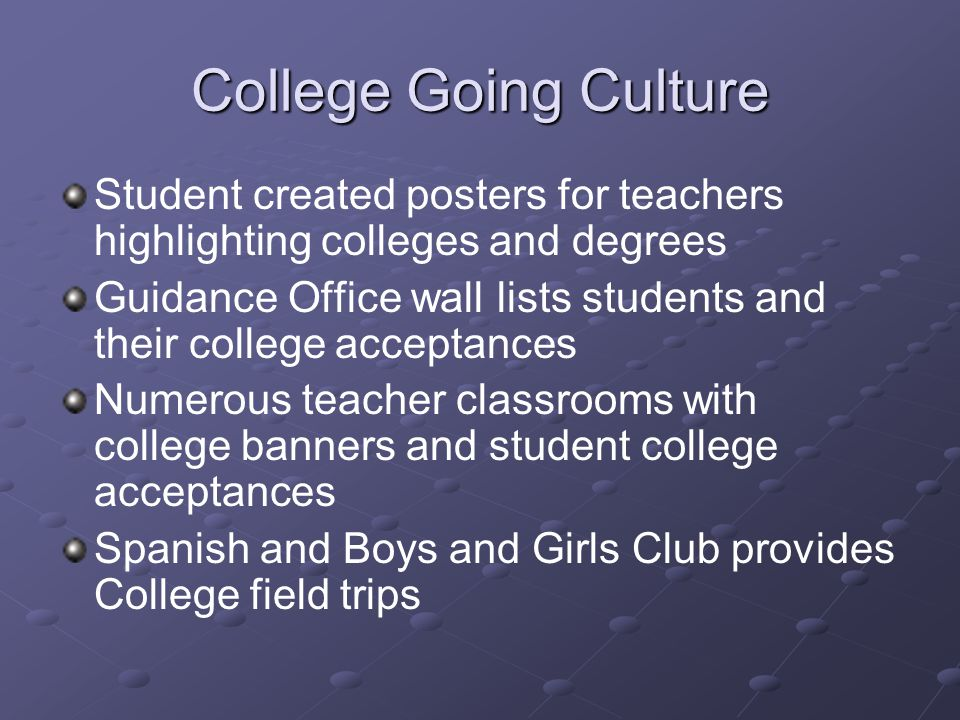 College Going Culture Student created posters for teachers highlighting colleges and degrees.