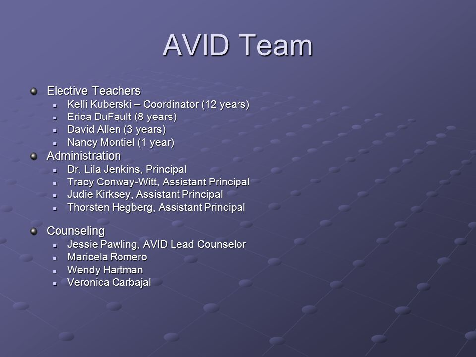 AVID Team Elective Teachers Administration Counseling