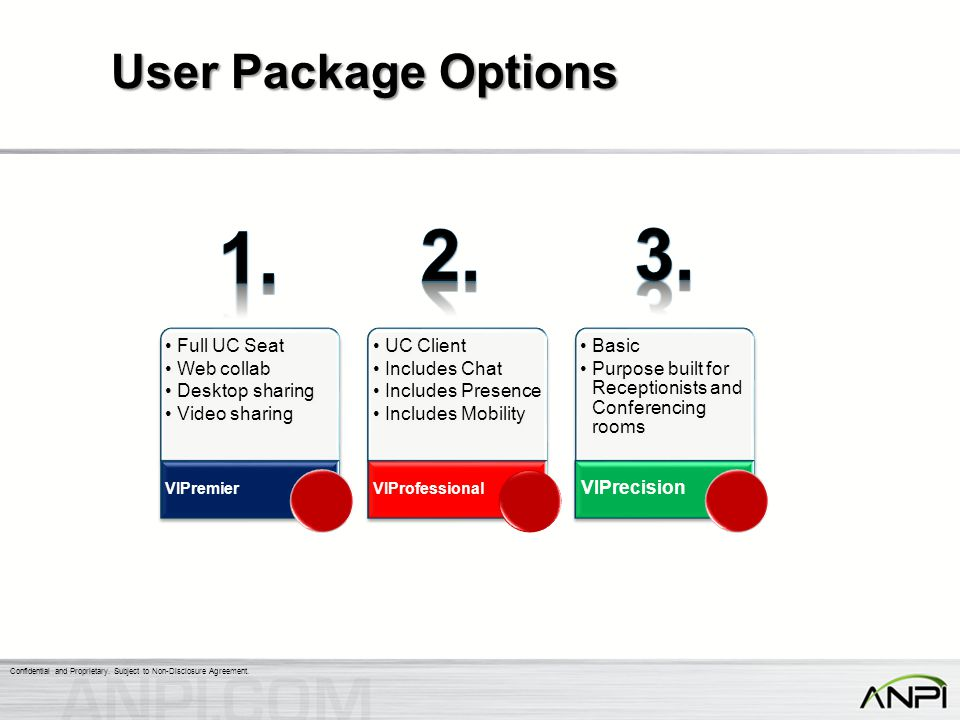 1. 2. 3. User Package Options Feature Packs Full UC Seat Web collab