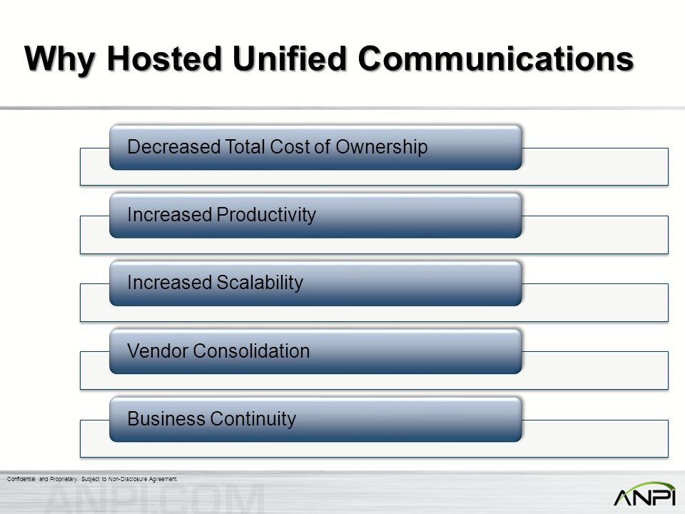 Why Hosted Unified Communications