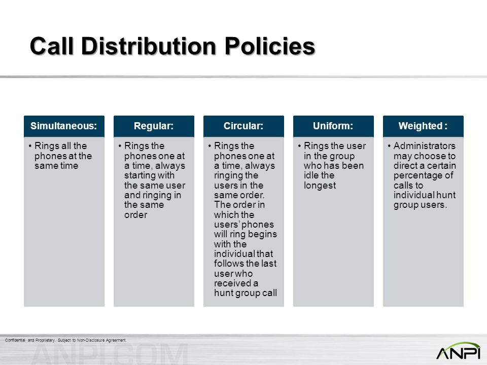 Call Distribution Policies