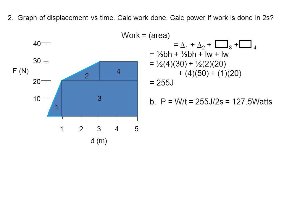 = ∆1 + ∆2 + 3 + 4 = ½bh + ½bh + lw + lw = ½(4)(30) + ½(2)(20)