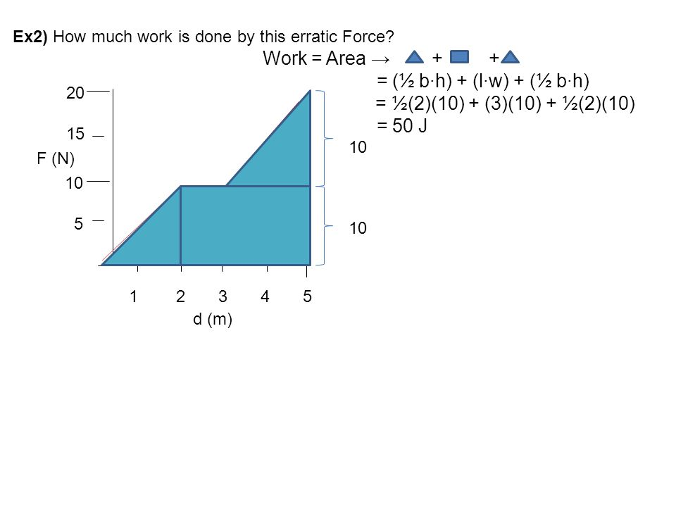= (½ b·h) + (l·w) + (½ b·h) = ½(2)(10) + (3)(10) + ½(2)(10) = 50 J