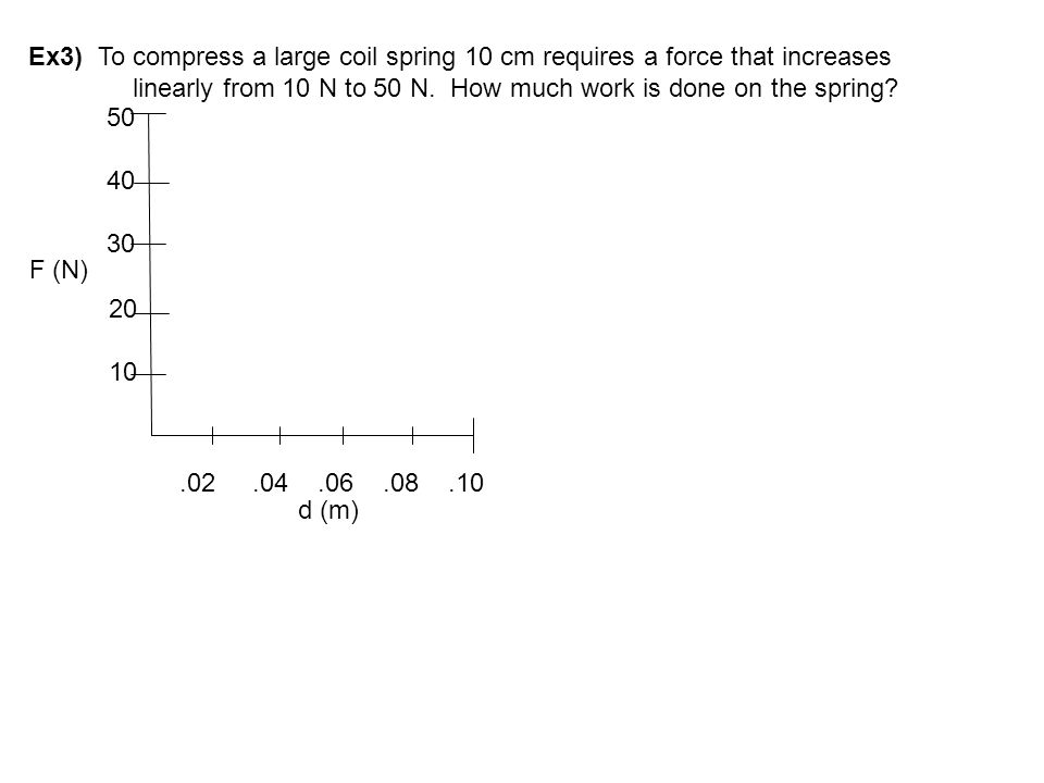 Ex3) To compress a large coil spring 10 cm requires a force that increases