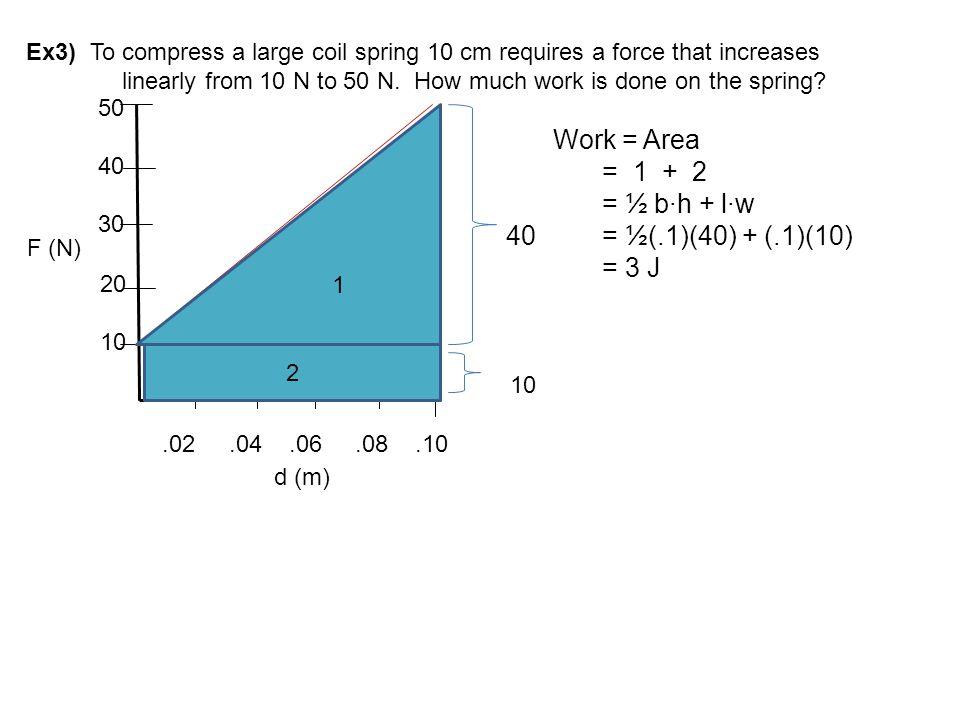 = 1 + 2 = ½ b·h + l·w 40 = ½(.1)(40) + (.1)(10) = 3 J