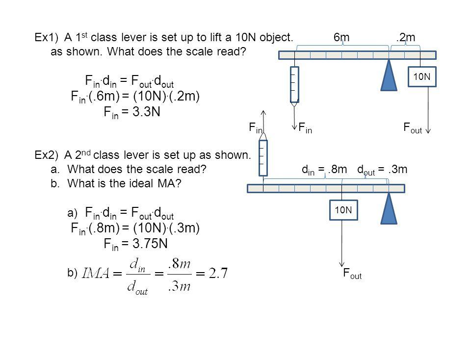 Fin.(.6m) = (10N).(.2m) Fin = 3.3N Fin.(.8m) = (10N).(.3m) Fin = 3.75N