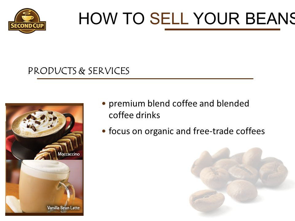 HOW TO SELL YOUR BEANS PRODUCTS & SERVICES