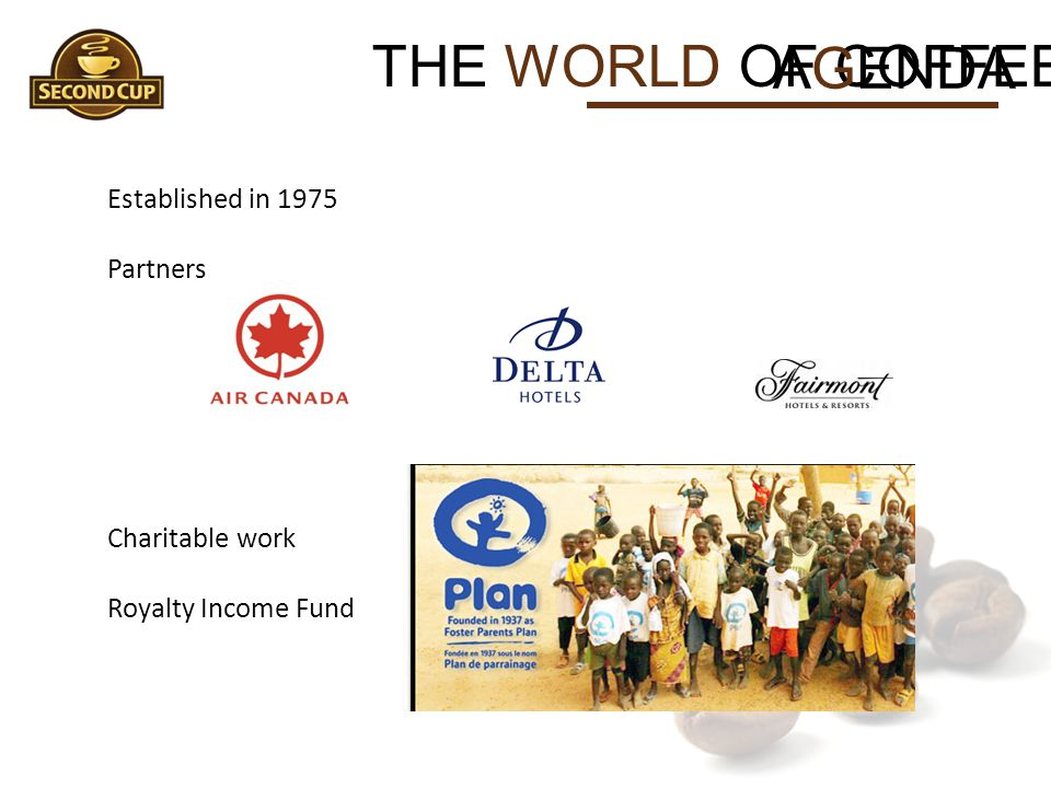 THE WORLD OF COFFEE AGENDA Established in 1975 Partners