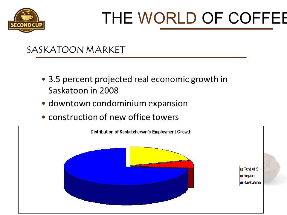 THE WORLD OF COFFEE SASKATOON MARKET