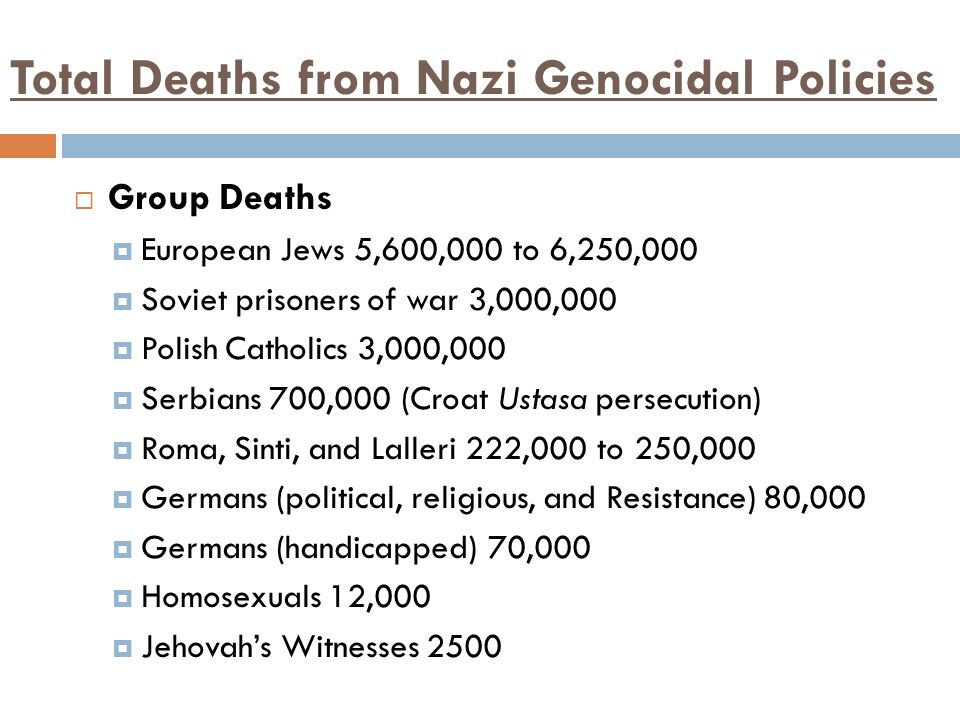 Total Deaths from Nazi Genocidal Policies