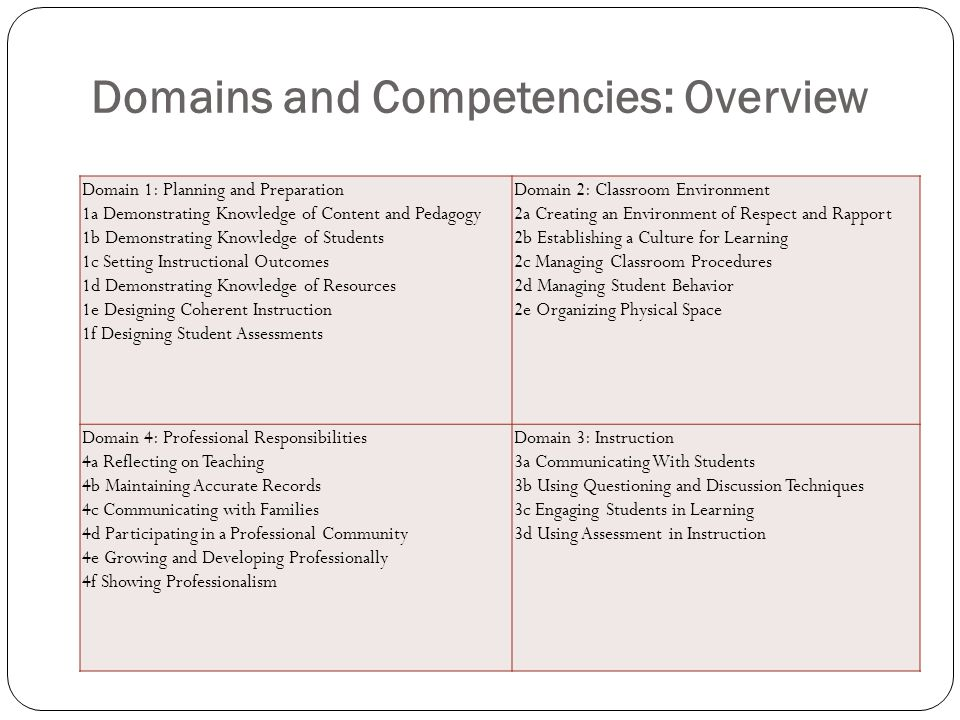 Domains and Competencies: Overview