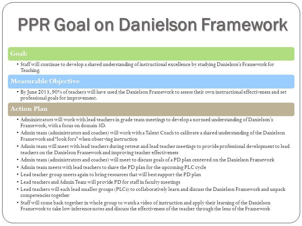 PPR Goal on Danielson Framework