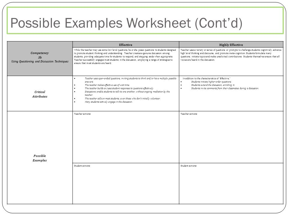 Possible Examples Worksheet (Cont'd)