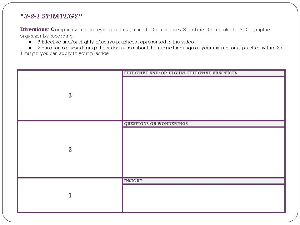 3 2 1 After video debrief template