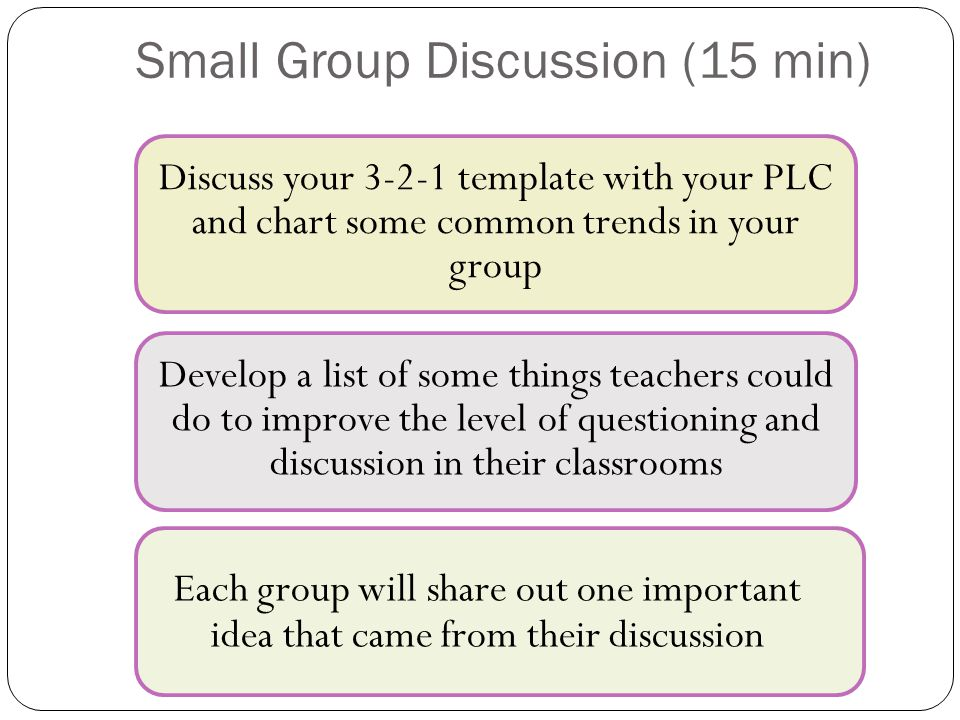 Small Group Discussion (15 min)